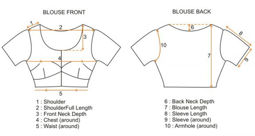 blouse alteration guide